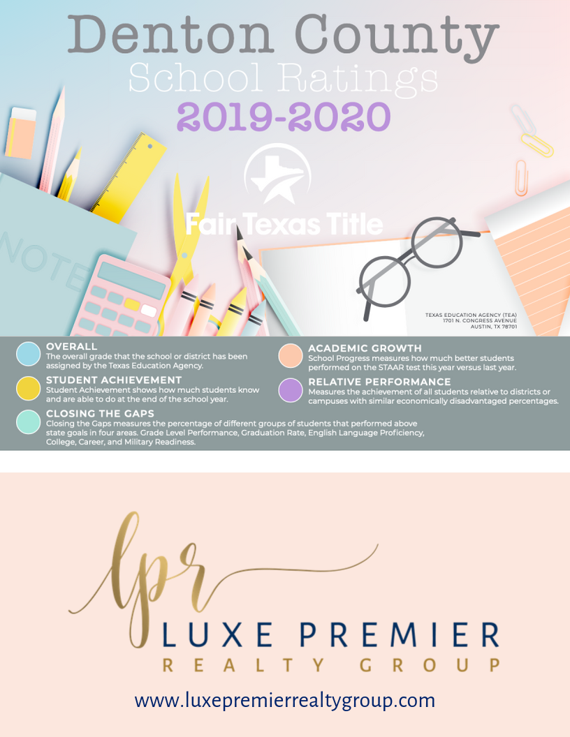 Denton County School Ratings 2019 - 2020 www.luxepremierrealtygroup.com Texas