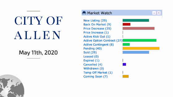 City of Allen Stats May 11th 2020 (1)